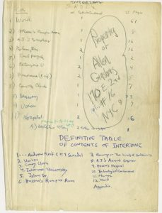 Interzone: Table of Contents (© Estate of Allen Ginsberg/Reality Studio)